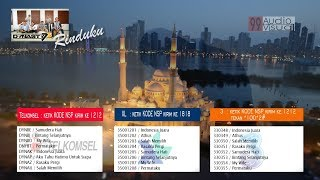 Download Lagu Pada NANGIS denger LAGU religi Andika Kangen yang terbaru Bersama Dynasty 7 band - Rinduku Gratis STAFABAND
