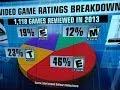 Video game violence linked to bad behavior, study says MP3