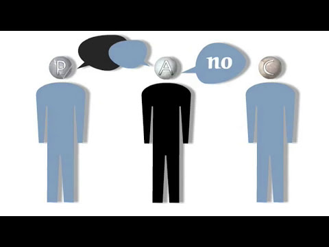 Transactional Analysis 1: ego states & basic transactions