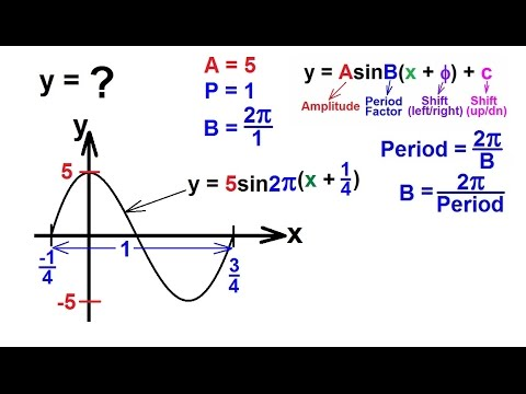 PreCalculus - Trigonometry (48 of 54) Find the Amplitude, Period, Phase Angle, and Write Equation