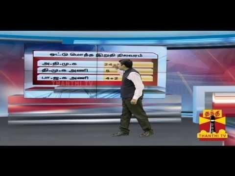 40/40 NAARPATHUKKU NAARPATHU : Lok Sabha Elections 2014 - Exit Poll Results (12/05/2014)