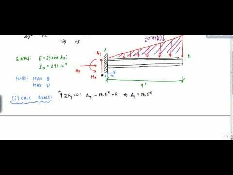 Example of Double Integration Method for Beam Deflections - Mechanics of Materials