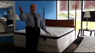 Attractive Why Buy A Pillow Top Mattress?