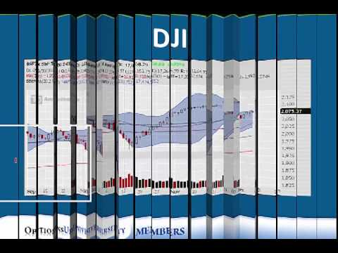 Stock Market Forecast: SPX, DOW, NASDAQ 12.8.14