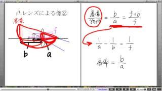 高校物理解説講義:「レンズ」講義6