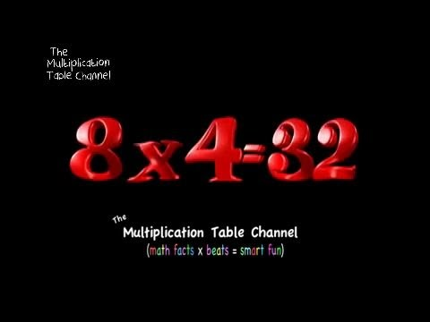Multiplication Table 8