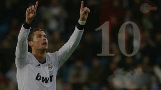 Top 10 goals CR7| The most beautiful goals of Cristiano Ronaldo |The best sports|HD|
