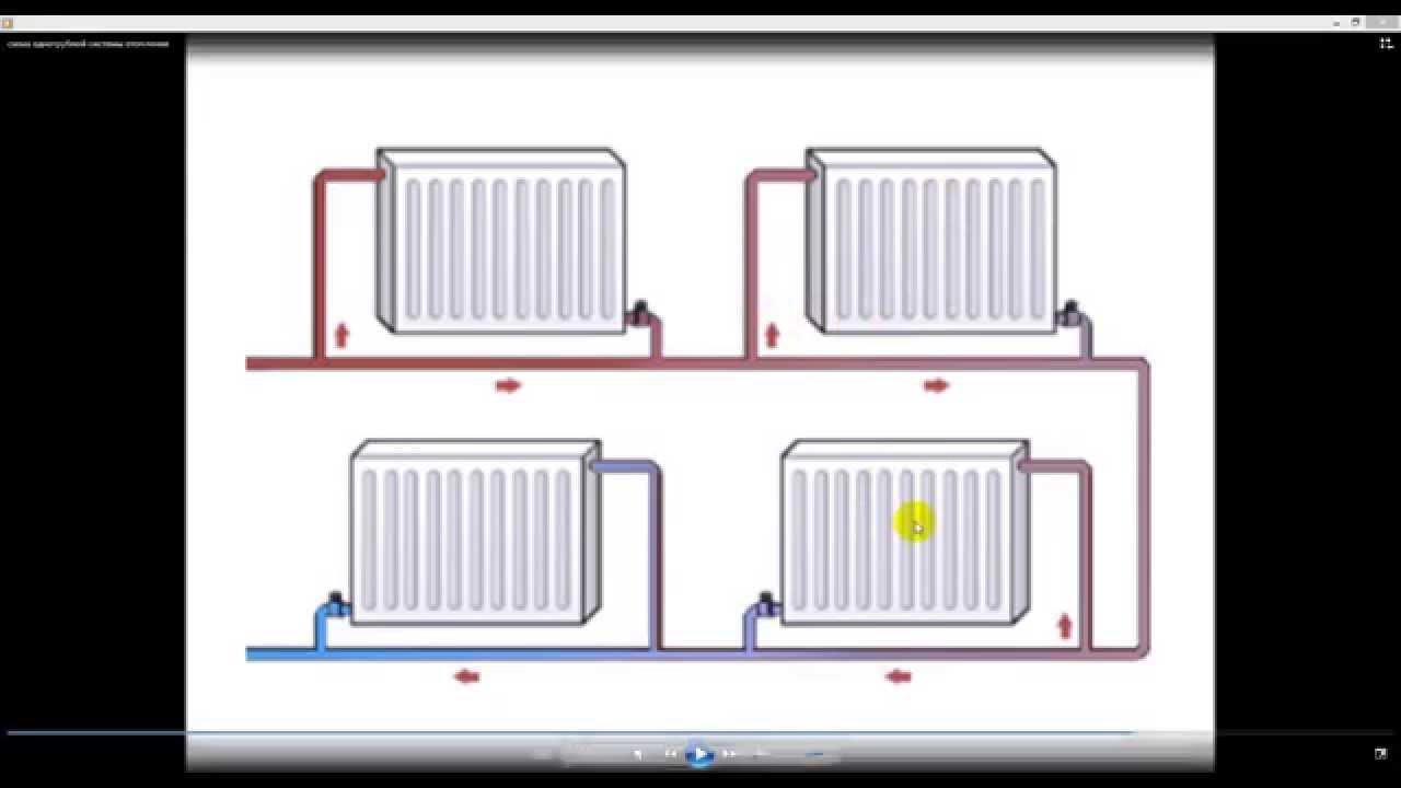 Как сделать простое отопление в частном доме 220