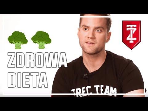 DIETA: Co Jeść, Aby Dobrze Wyglądać I Być Zdrowym | Jakub Mauricz #2 (Zapytaj Trenera)