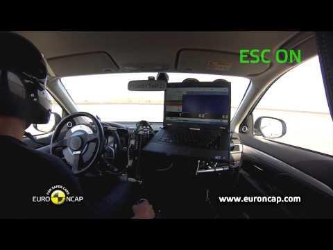 Euro NCAP | Mitsubishi Outlander PHEV | 2013 | Электронный контроль устойчивости