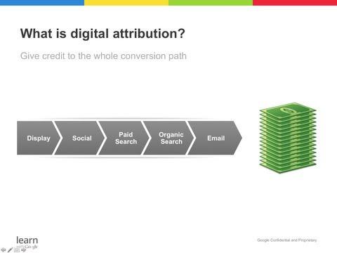 Building Blocks of Digital Attribution - Google Webinar