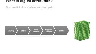 Building Blocks of Digital Attribution - Google Webinar