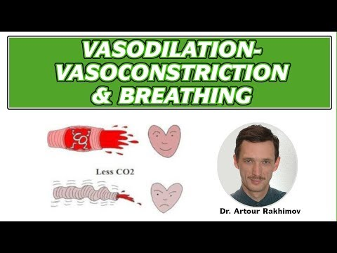03-A Vasodilation-Vasoconstriction, Poor Circulation, and Breathing Patterns