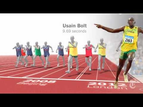 Usain Bolt London 2012 Olympics Final vs every 100m medalist!