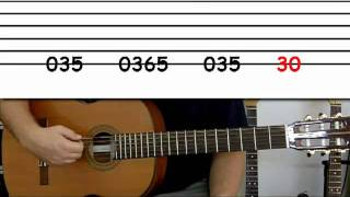 Guitar lesson 2A : Beginner -- 'Smoke on the water' on one string