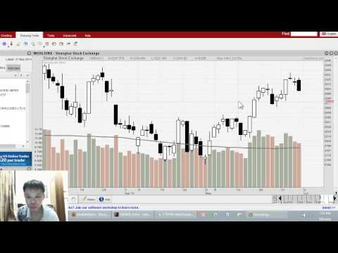 June 3 2013 Singapore stocks, regional markets and more with Jonathan Tan
