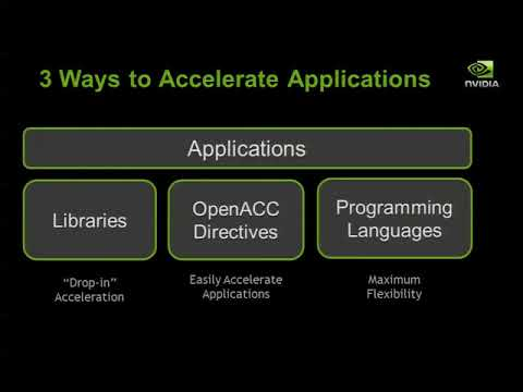 CUDA Part A: GPU Architecture Overview and CUDA Basics; Peter Messmer (NVIDIA)