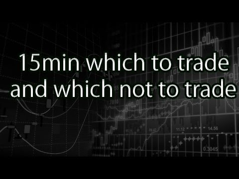 15min which to trade and which not to trade