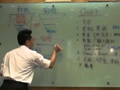 How To Share Elken Business 28 10 11 BC Part 3