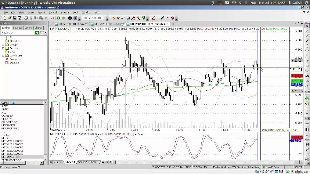 Forex trading software for blackberry