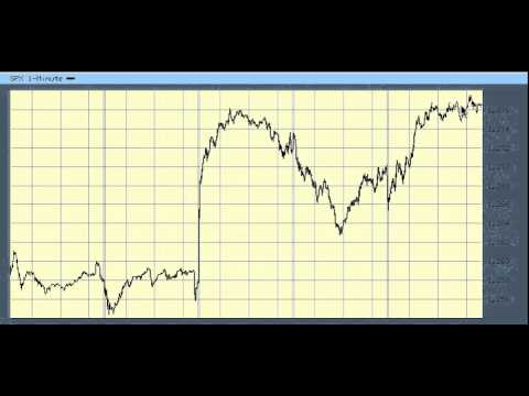 Elliott Wave Forecast For 1.6.11