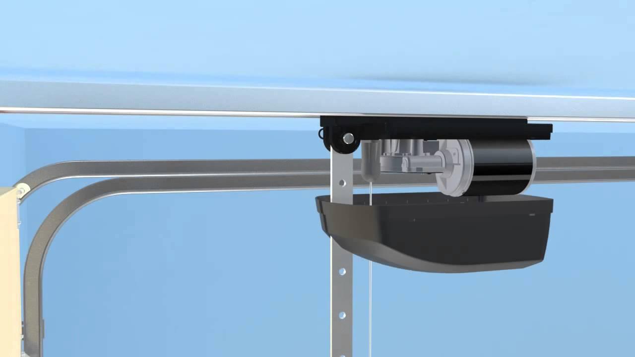 Avanti garage door opener installation guide youtube