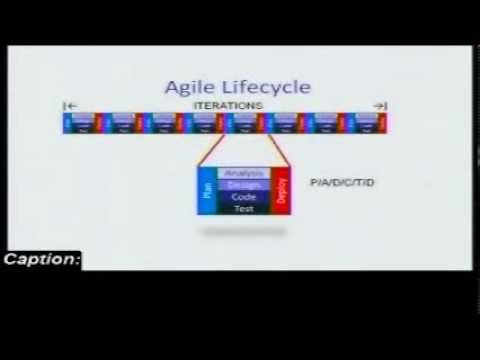 eLearning Brief: SDLC Agile Development Methodologies