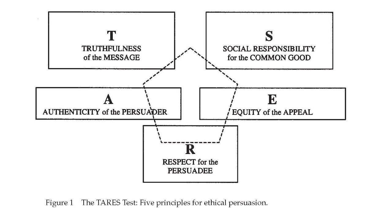 tares test five principles for ethical The tares test in this elaborate test for judging the ethicality of persuasive communication, the appropriate foundation of ethical persuasion is a clearer .