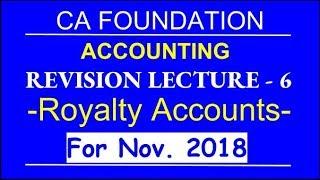 Royalty Accounts l Revision Lecture - 6 l CA Foundation l By Mohan Gupta l DK Gola Classes