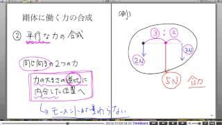 高校物理解説講義:「剛体のつりあい」講義12