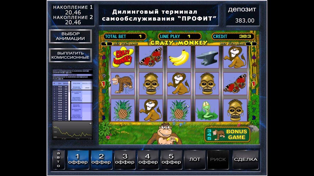 Биржевые терминалы - SlotSoft