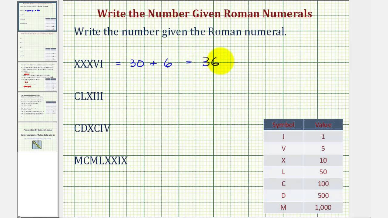 ex Write The Number For Roman
