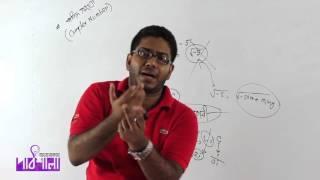 01. Basic Discussion of Complex Number   জটিল সংখ্যার মৌলিক আলোচনা   OnnoRokom Pathshala