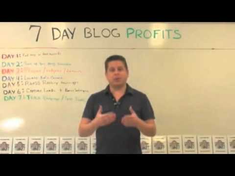 0 Blog Profits Software