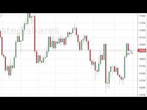 Nikkei Technical Analysis for July 14 2016 by FXEmpire.com