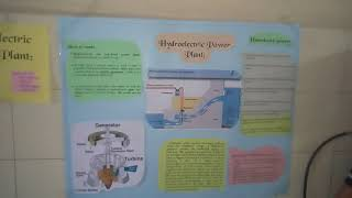 Mitalimam-Science projects