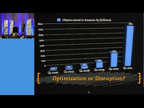 DevCon 2012: Bring the Cloud, Simone Brunozzi