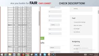 Car Loan Calculator  - USA