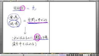 高校物理解説講義:「電磁波」講義3