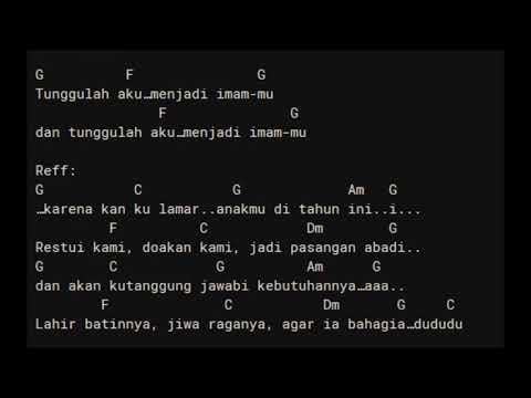 Ijab Kobul - Kangen Band CHORD LIRIK