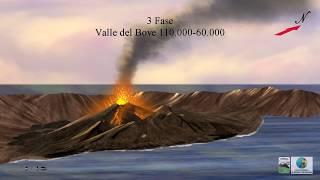 """""""Evoluzione dell'Etna"""" presentato a ScienzAperta 2018 (con narrazione)"""