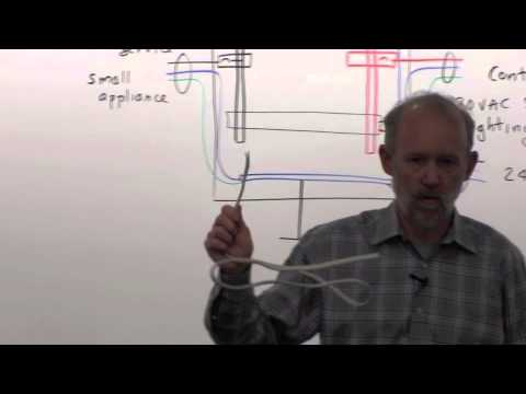 EGGN 281 Lecture 40 - Residential Wiring