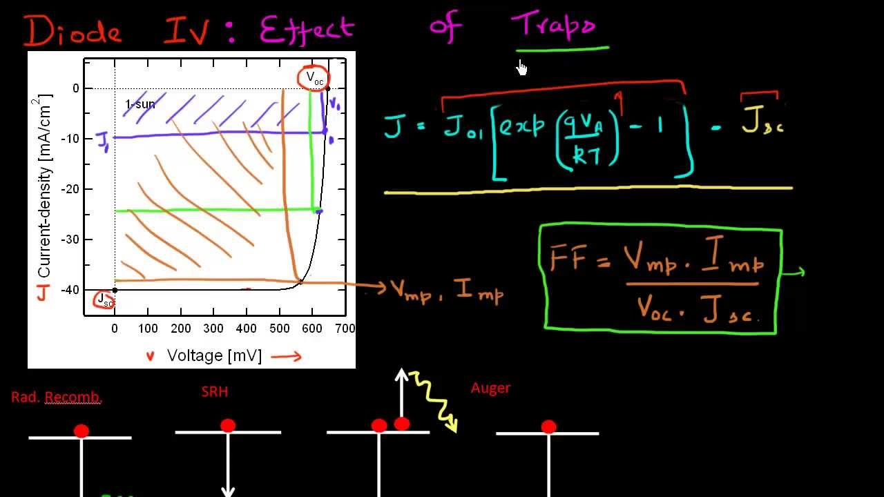 Maxresdefault besides Inductive Proximity Sensor X besides Dsc A likewise Afm Pic besides Hipot Test. on short circuit current