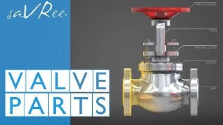 Valve Parts Explained (Industrial Engineering)