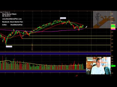 Stock Market Watch 06-18-2012