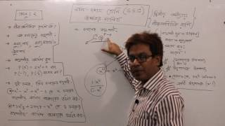 Download SSC Higher Math Chapter 2 Algebra ( দ্বিতীয় অধ্যায় -বীজগাণিতিক রাশি ) Part 1 3Gp Mp4
