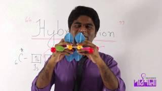 02. Sigma And Pi Bond | OnnoRokom Pathshala
