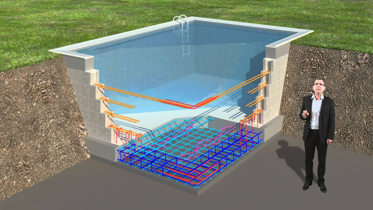 Piscine ses fondations standarm youtube for Construction piscine hors sol en beton