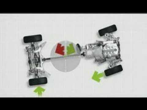 BMW Dynamic Stability Control Overview