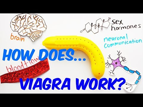 What viagra does to you video